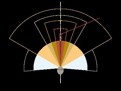 Поле зрения человека